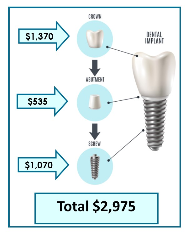 cost-of-implant